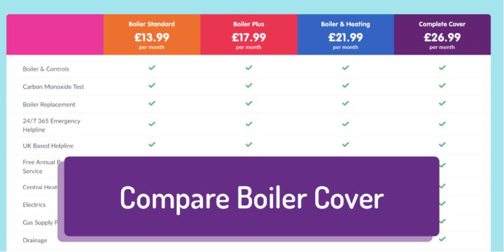 Compare Boiler Cover