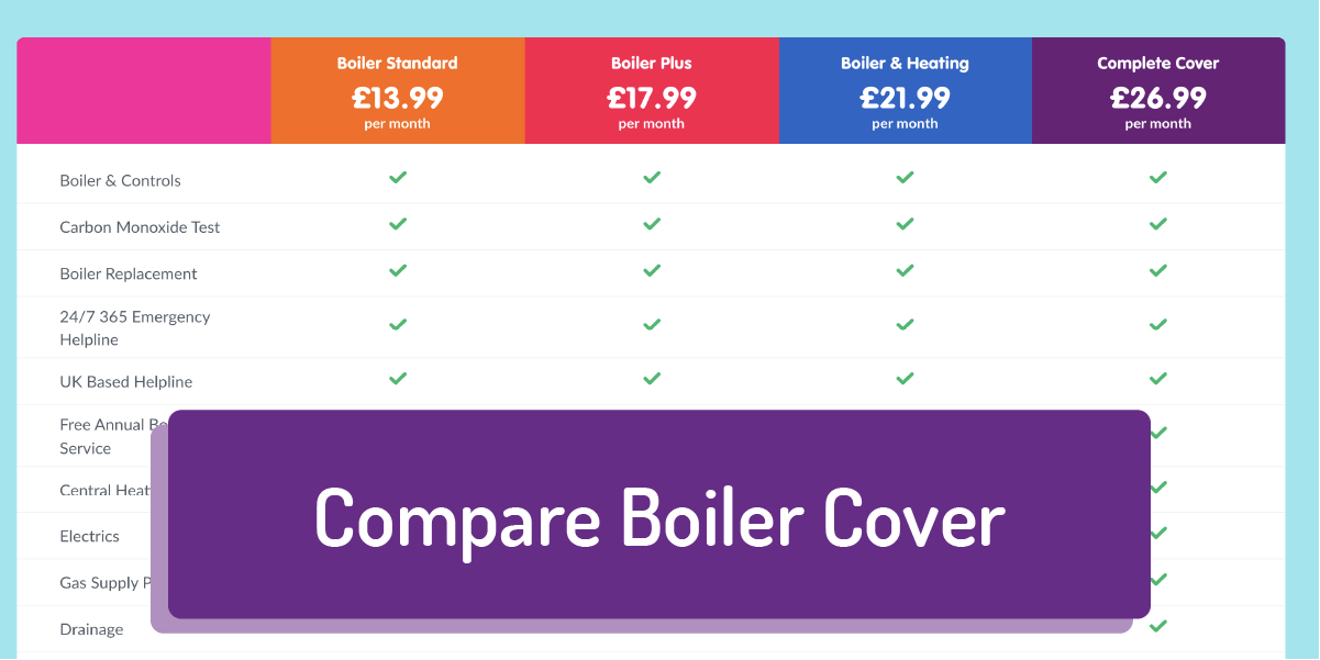 Compare Boiler Cover: The Honest Guide with Average Repair Costs