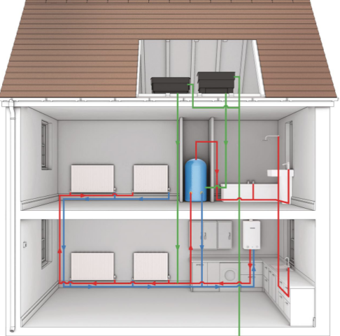 conventional boiler diagram
