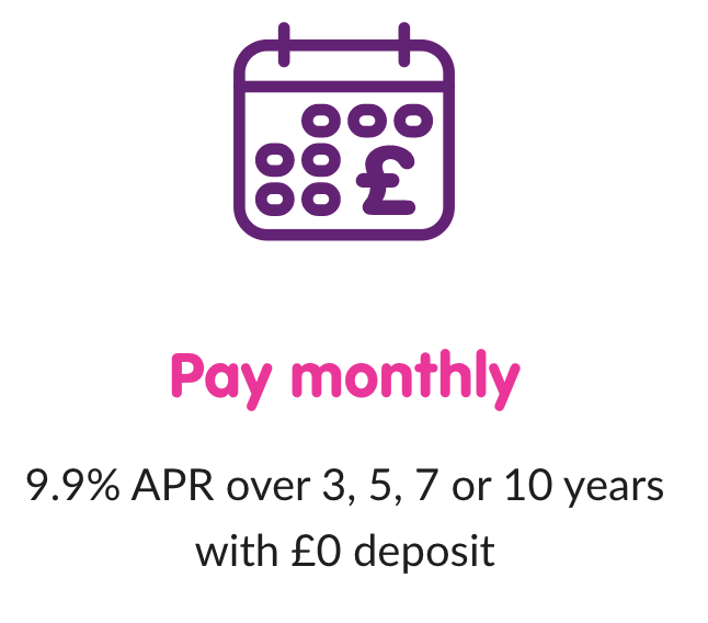 pay monthly for boilers